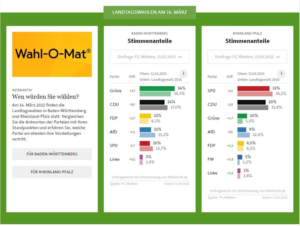 'Superwahljahr': Alemania piensa en verde